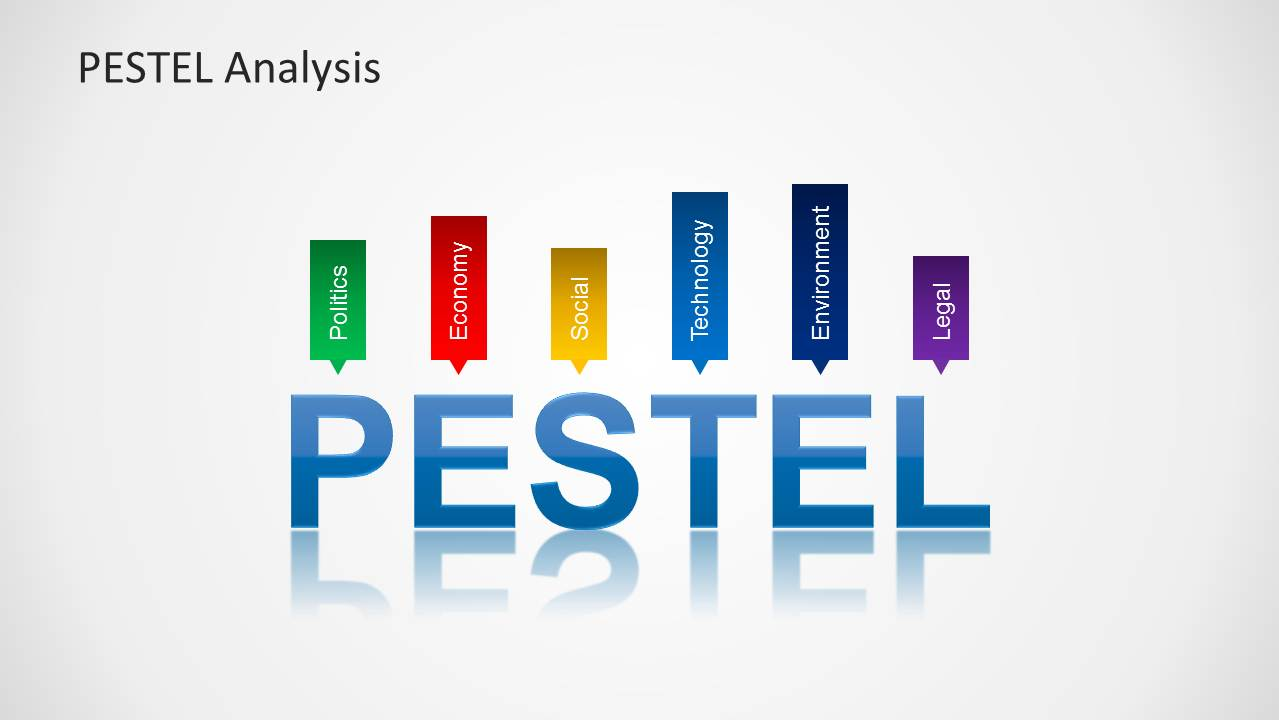 tree diagram microsoft word poulan pro chainsaw parts pestel analysis powerpoint template - slidemodel