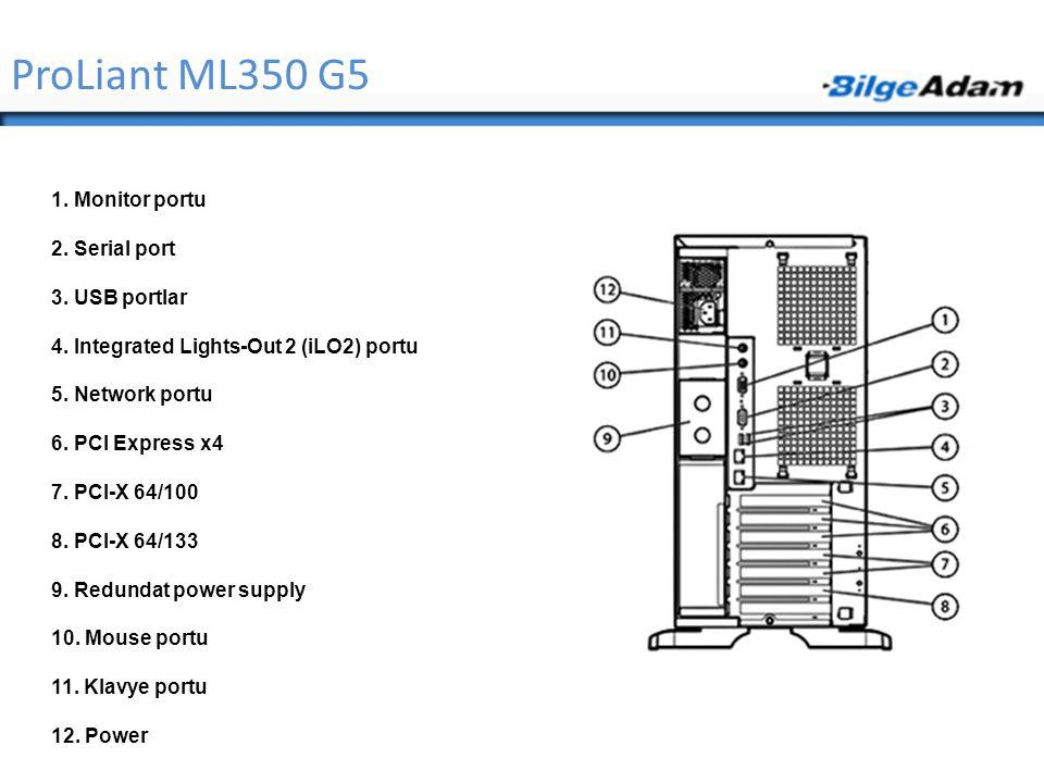HP Sunucu Sistemleri HP ProLiant Sunucu Teknolojileri