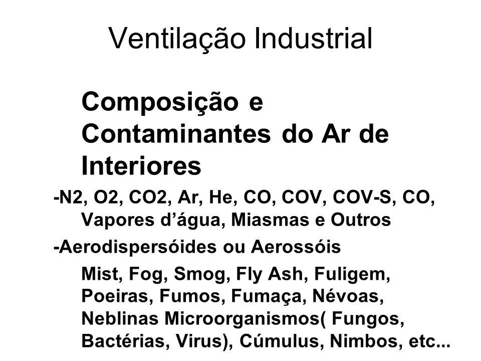 Ventilação Industrial 2009 Higiene do Trabalho João Cícero