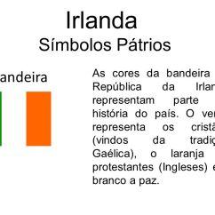 A Chairde Mini Saucer Chair Irlanda Símbolos Pátrios Bandeira - Ppt Carregar