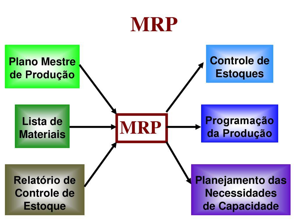 hight resolution of 2 mrp