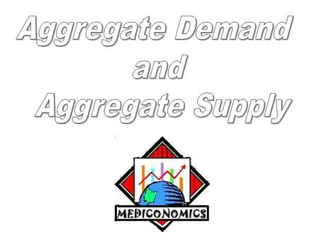Part VIII: Aggregate SupplyAggregate Supply Demand-Pull