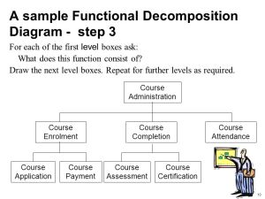 Guide to Functional Deposition  ppt video online download