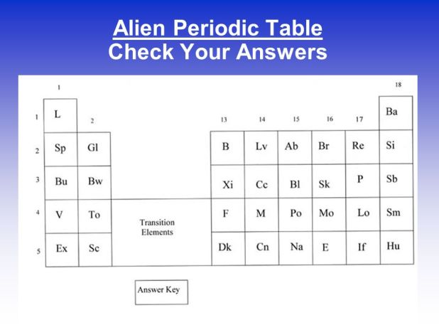 My Favorite Alien Periodic Table Activity Answers