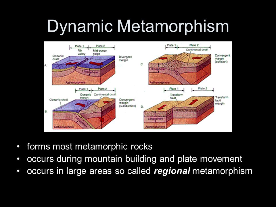 """Metamorphic Rocks From Greek Word Meaning """"to Change Form"""