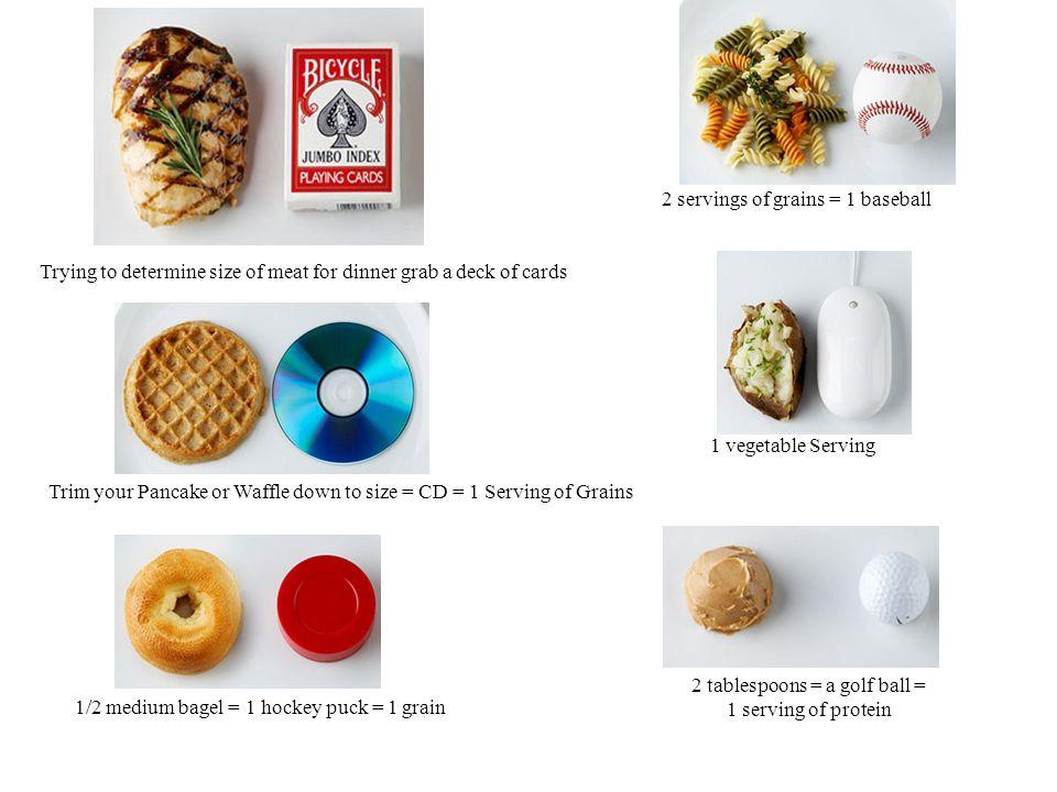 healthy plate diagram hyundai atos ecu wiring bigger = more food - ppt video online download