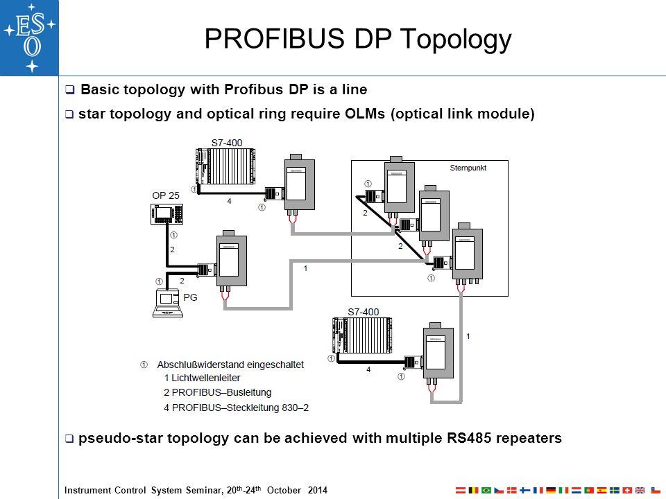 profibus wiring diagram image collections diagram and writign diagram rh nfrrun org Profibus Input Wiring PROFIBUS- PA VSDP