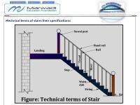 Stair Construction Parts - 3 Technical Terms Of Stairs ...