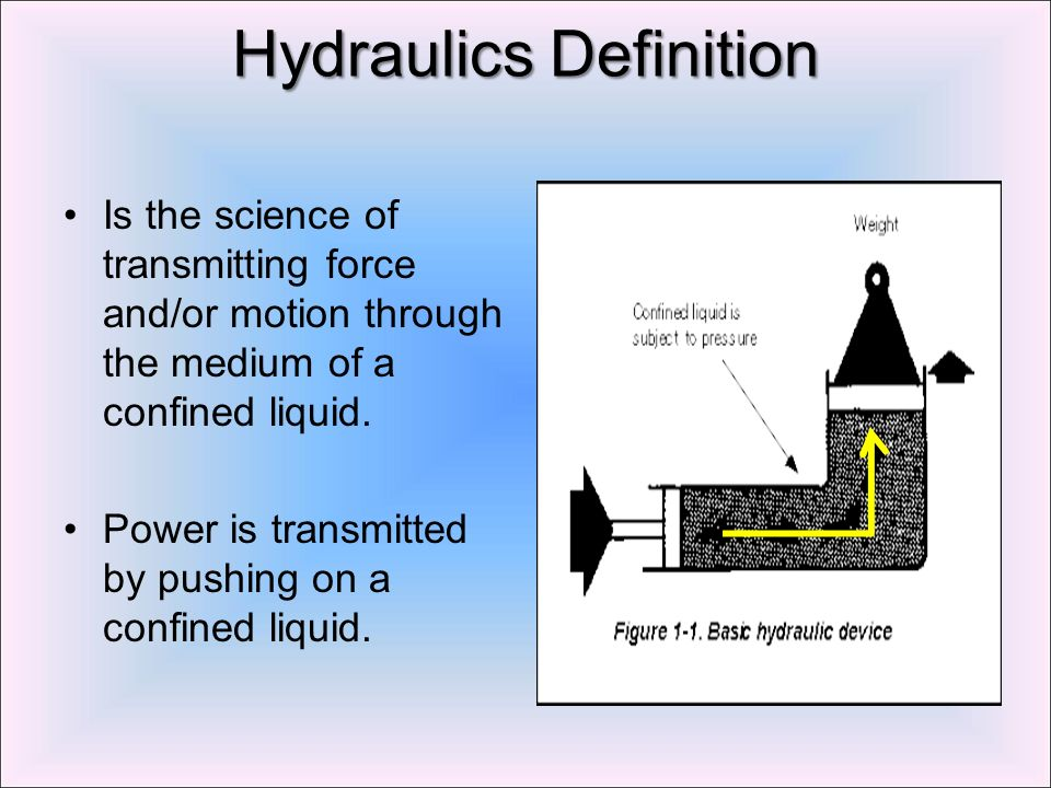 schematic diagram definition farmall super h wiring design of automation systems - ppt video online download