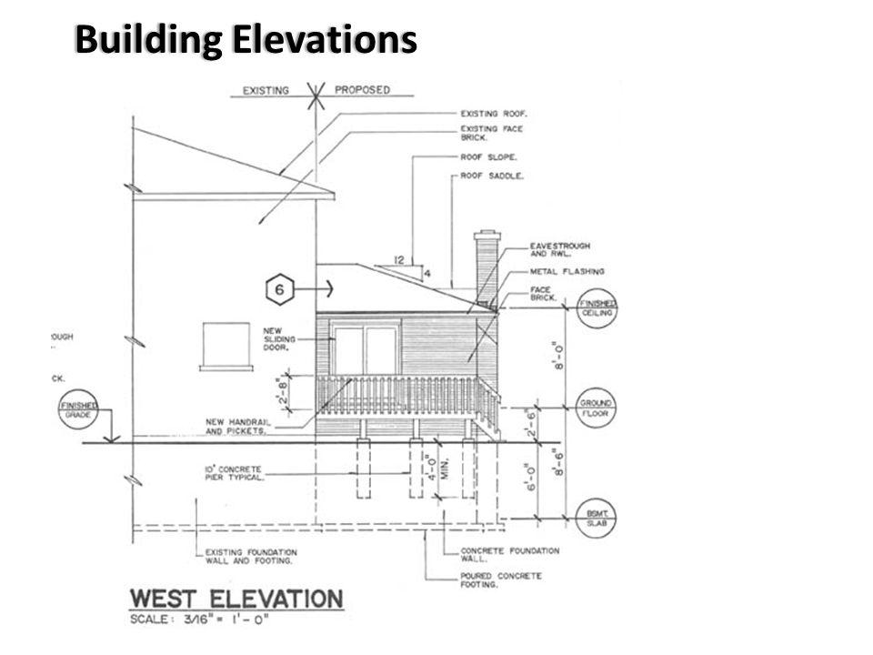 CEE 578 Senior Capstone Design Types of Construction