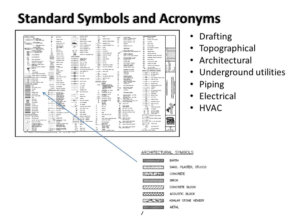 Electrical Drawing Acronyms
