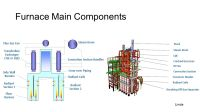 Advances in Ethane Cracking - ppt download