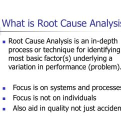 Basic Diagram Human Brain Rj45 Socket Wiring Uk Accident Investigation And Root Cause Analysis - Ppt Video Online Download
