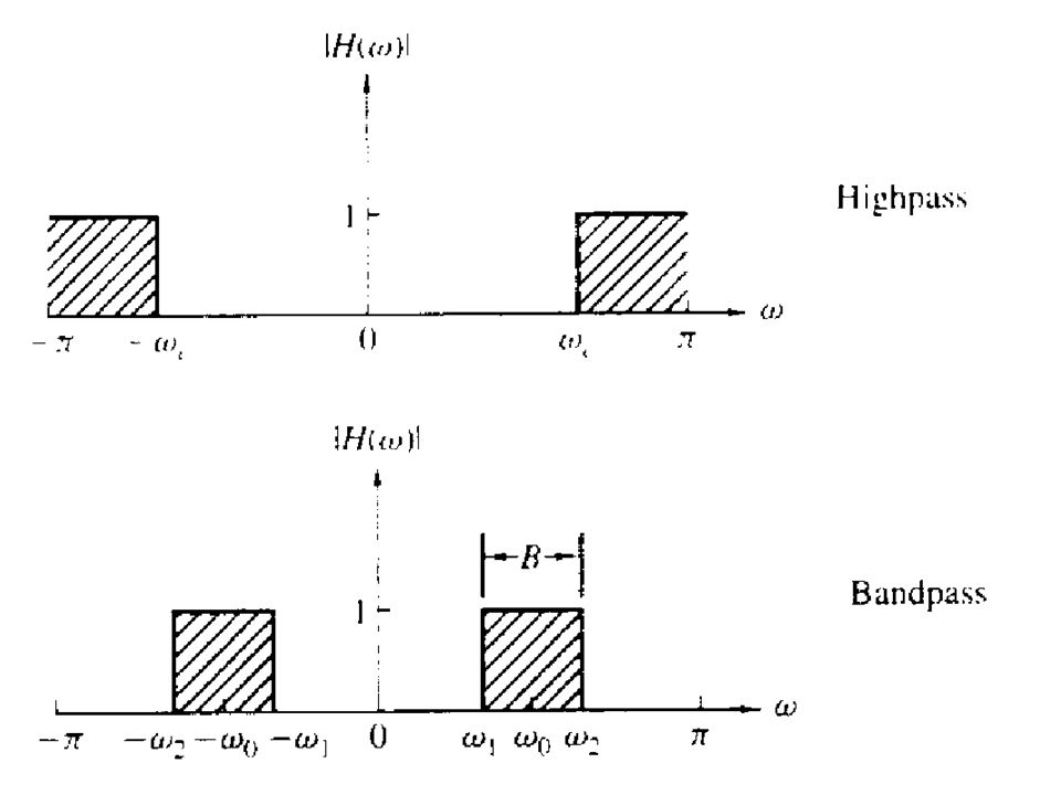 Digital Signal Processing Lecture 6 Frequency Selective