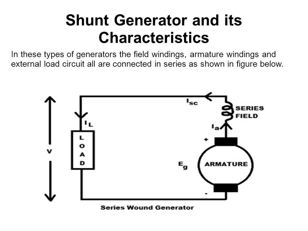 Kubota Glow Plug System. Kubota. Auto Fuse Box Diagram
