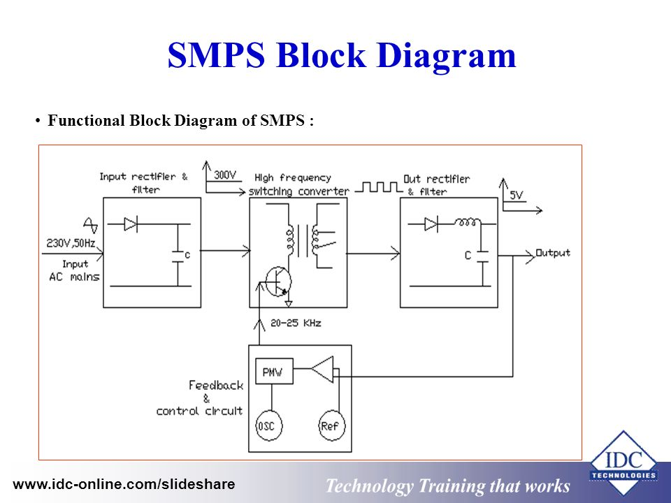 block diagram and working of smps