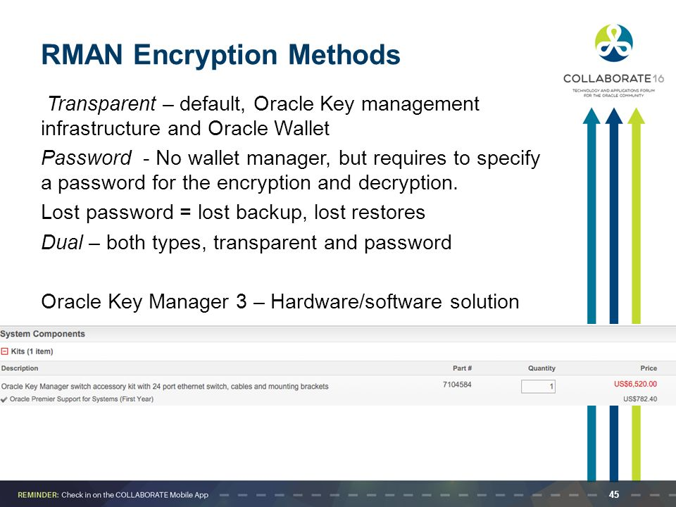 Database Security Encryption Methods