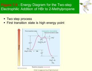 Chapter 7 Alkenes: Structure and Reactivity  ppt video