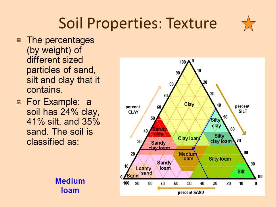 General Soil Information Ppt Video Online Download