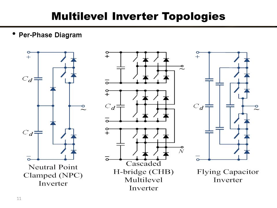 CASCADED MULTILEVEL INVERTER FOR HYBRID ELECTRIC VEHICLES