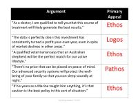 Workbooks  Teaching Ethos Pathos Logos Worksheets - Free ...