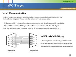 Null Modem Serial Cable Wiring Diagram  Somurich