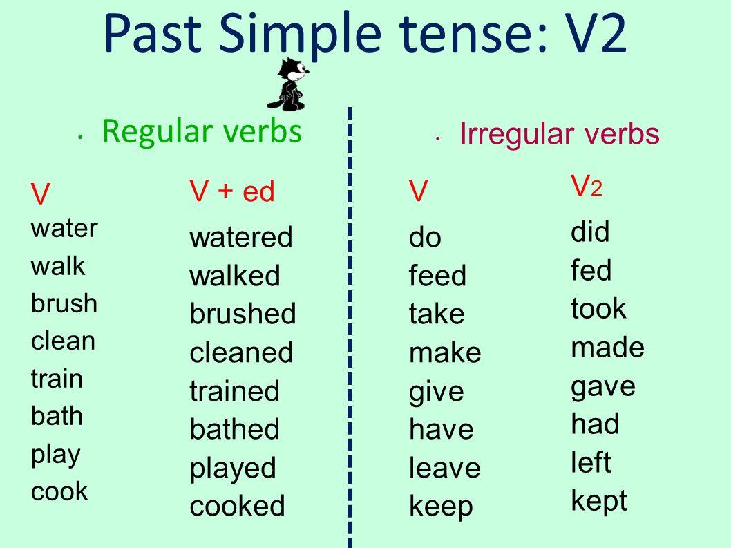 Simple Present Tense Vs Simple Past Tense Worksheet