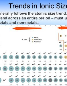 Ion size also aksuy  eye rh