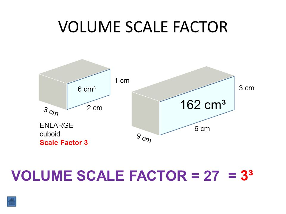 Area & Volume Scale Factor  Ppt Download