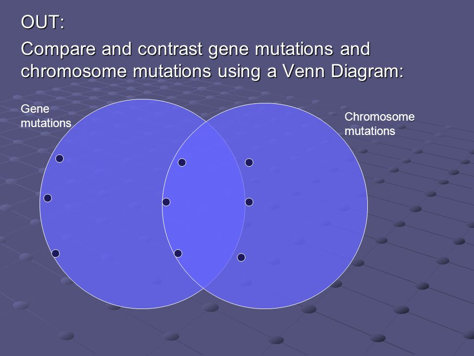 compare and contrast using venn diagram low voltage landscape lighting wiring human genetics genetic mutations. - ppt video online download