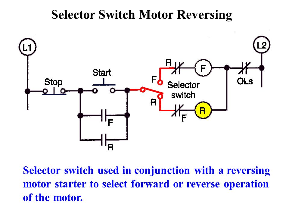 wiring diagram forward reverse motor starter house electrical philippines programmable logic controller - ppt video online download