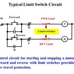 3 Way Switch Ladder Diagram 2005 Jeep Grand Cherokee Limited Stereo Wiring Programmable Logic Controller - Ppt Video Online Download
