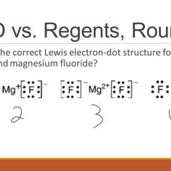 Electron Dot Diagram Periodic Table 2000 Dodge Ram Wiring Radio Do Now Which Compound Is Ionic? - Ppt Video Online Download