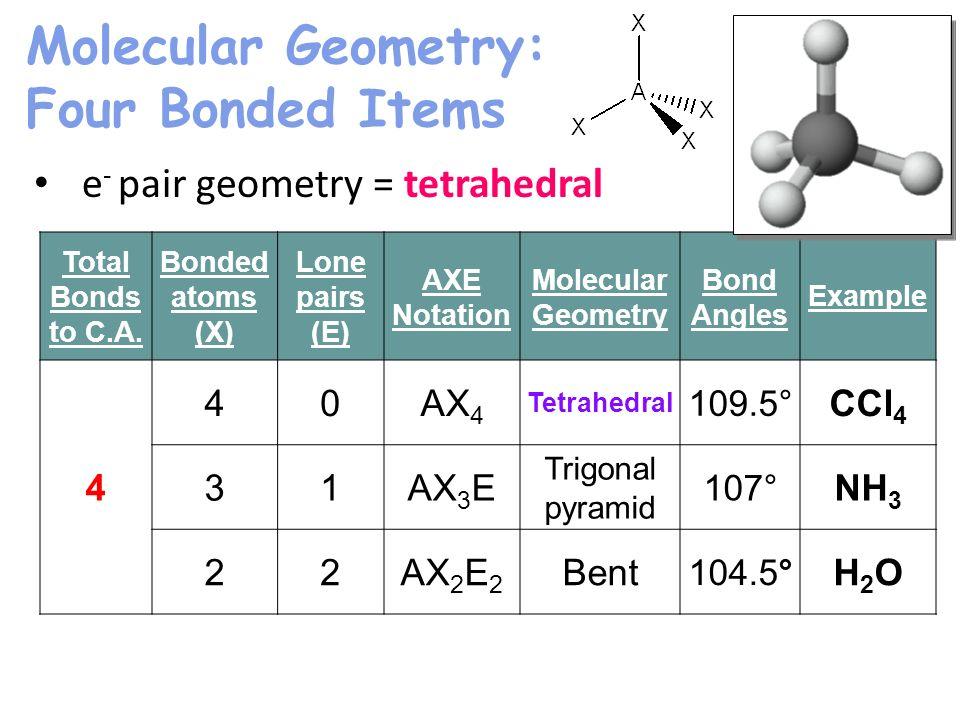 Unit 7  Bonding  Molecular Geometry  ppt video online