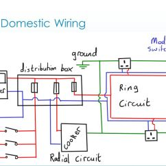 Electrical Socket Wiring Diagram Tail Light Chevy Domestic Circuits – Learning Outcomes - Ppt Video Online Download
