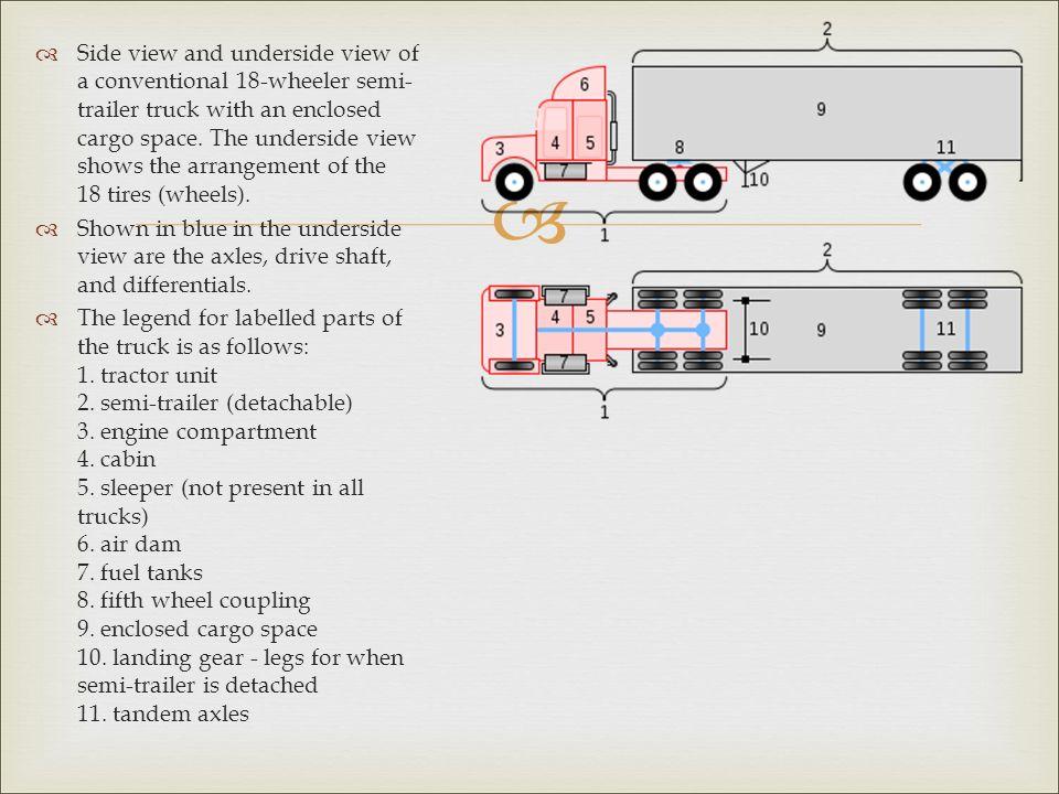 Eighteen Wheeler Diagram Owner Manual Wiring Diagram