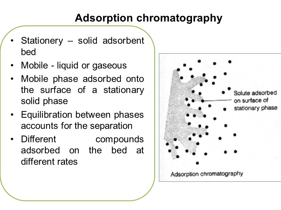 Principles of chromatography  ppt video online download