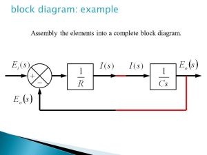 Rules to reduce block diagrams Transfer Function Problem