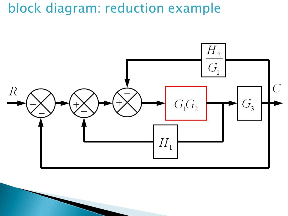 block diagram reduction rules smoke detector wiring pdf to reduce diagrams transfer function problem solving - ppt video online download