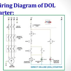 Star Delta Wiring Diagram Control Ishikawa Fishbone Sample Elements Of Electrical Design Hasmukh Goswami College Engineering - Ppt Video Online Download