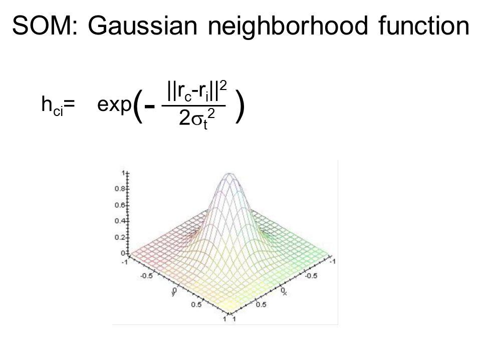download Precalculus: based on Schaum\\'s Outline