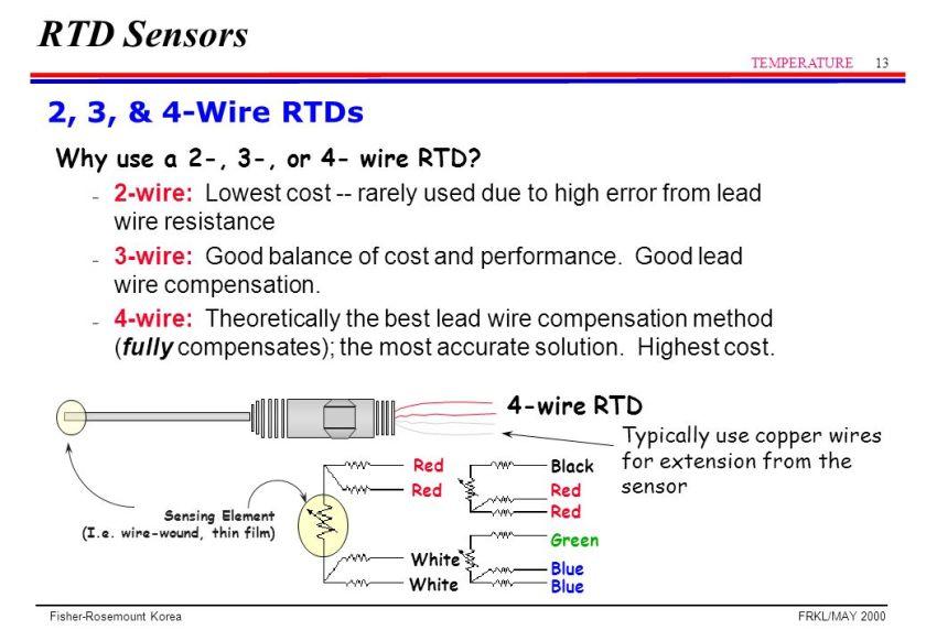 Ausgezeichnet What Is 12 3 Wire Used For Fotos - Der Schaltplan ...