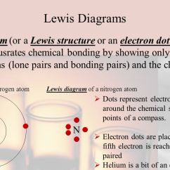 Electron Dot Diagram For Chlorine Wiring Fender Strat 5 Way Switch Atomic Theory Powerpoint Ppt Download