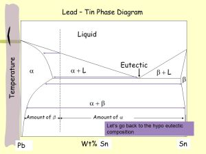Dispersion Strengthening and Eutectic Phase Diagrams  ppt