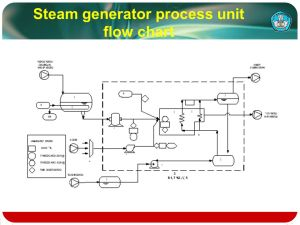 FLOW CHART OF INDUSTRIAL PROCESSING  ppt video online