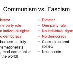 Communism Vs Socialism Venn Diagram Simple Flower Internationalists (spread To The World) Dictator - Ppt Video Online Download