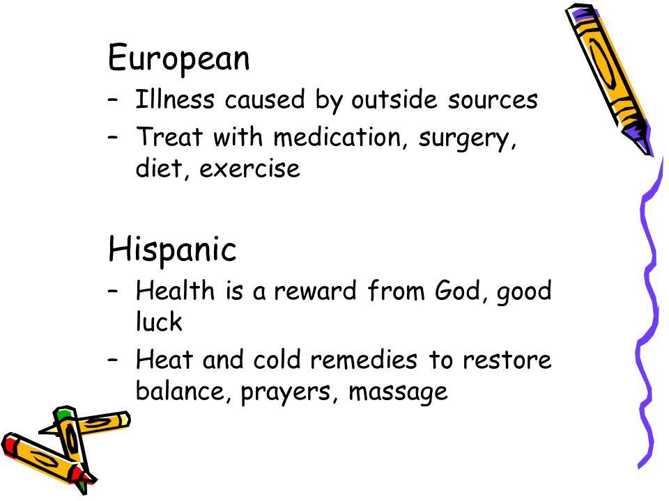 Luck African Good Symbols