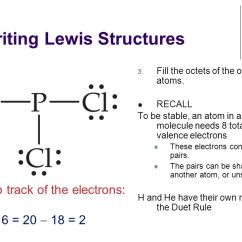 Lewis Dot Diagram For Ph3 2002 Ford Mustang Wiring New Era Of Covalent Bond Structure Angle