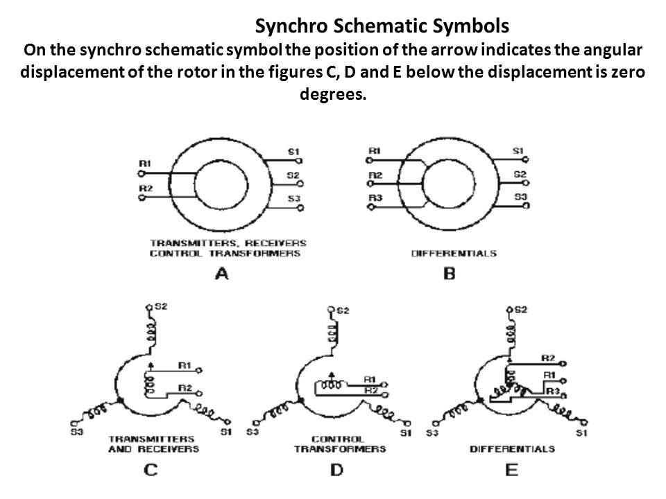 Synchro+Schematic+Symbols+On+the+synchro+schematic+symbol+the+position+of+the+arrow+indicates+the+angular+displacement+of+the+rotor+in+the+figures+C%2C+D+and+E+below+the+displacement+is+zero+degrees.?resize\=665%2C499 2013 triumph scrambler wiring diagram triumph t100 wiring diagram 2013 triumph thruxton wiring diagram at bayanpartner.co