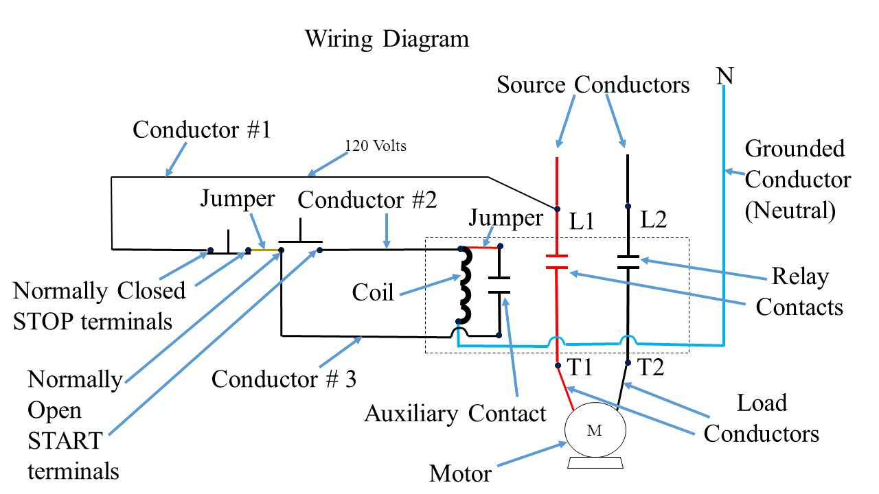 hight resolution of push button station and relay ppt video online download fan relay wiring diagram 4 pin relay